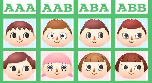 Les différents visages