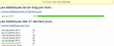 100 visites (: