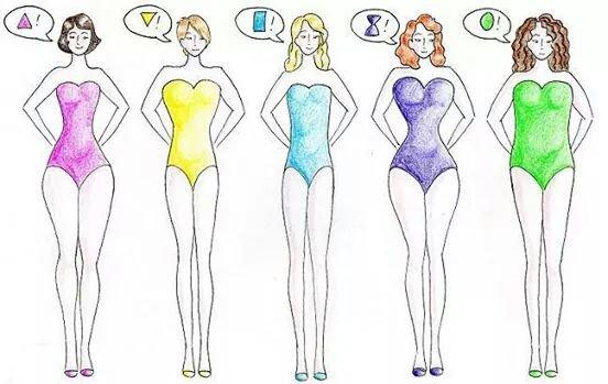 une femme reste une femme mm pour sa morphologie 😙😗