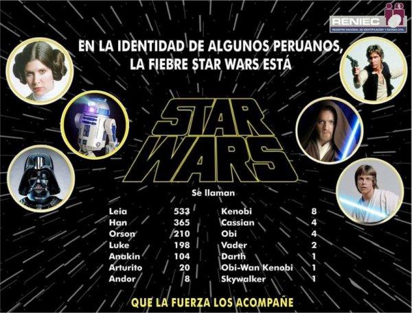 Obi-Wan Kenobi est né au Pérou. L'état civil l'atteste et l'autorité chargée d'enregistrer l'identité des nouveaux-nés a fait savoir jeudi 4 mai, à l'occasion du Star Wars day, qu'ils sont 1.459 dans le pays à porter le nom de personnages de la saga