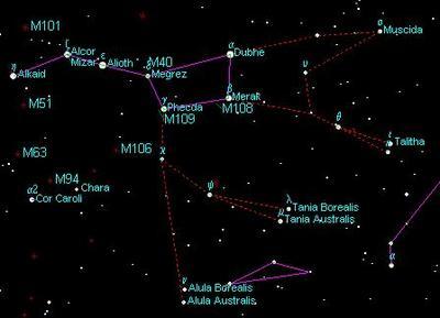La Grande Ours étoiles Et Constellations