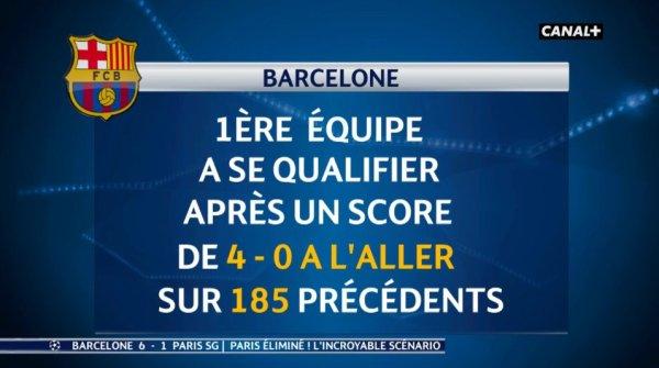 """2017 - """"la Remontada"""" Barca-psg 6-1 le plus belle exploit de l'histoire de la C1"""