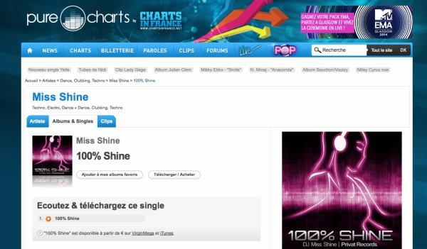 Chart Musique / France  100% Shine (Miss Shine)  dans le TOP