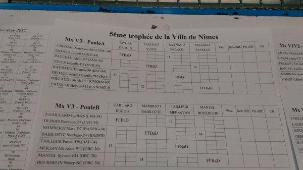 TROPHEE DE LA VILLE DE NIMES  2 TITRES