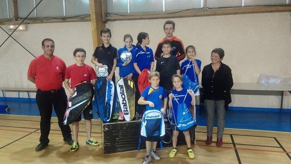 Résultats du tournoi d'Aigues Vives opposant les meilleurs jeunes du Gard et de L'Hérault