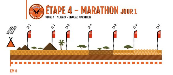 rallye aicha des gazelle 2017 4éme étape marathon