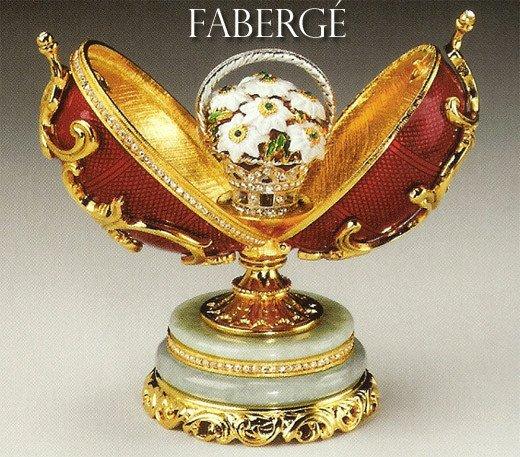 L'histoire des Oeufs de Fabergé