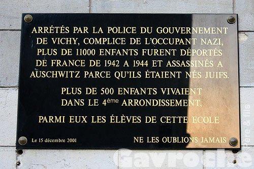 Le Pletzl – le quartier juif historique de Paris