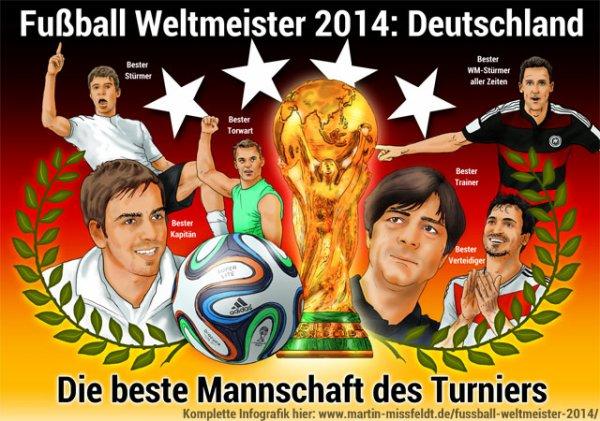 weltmeister deutschland fußball