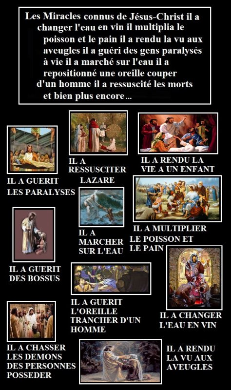 Film Les Miracles De Jésus-Christ Le Fils De Dieu Le Dessins Animés parties 2 en VF