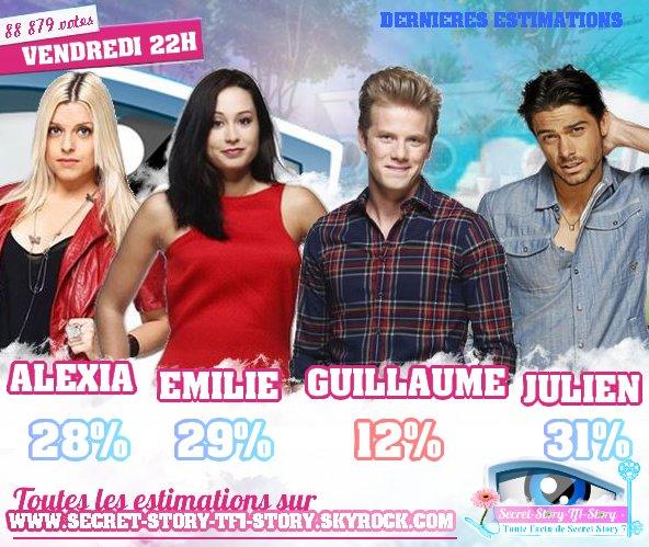 Estimations n°8 - Alexia / Emilie / Guillaume / Julien!