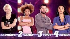 Laurène, Nancy, Tony, et Pauline sont nominés !!!