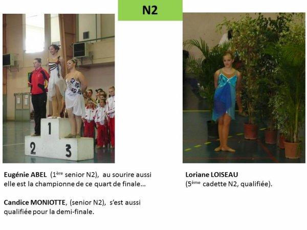 RESULATS QUART DE FINALE N1 ELITE (Porte les Valence) et N2 (Draguignan)