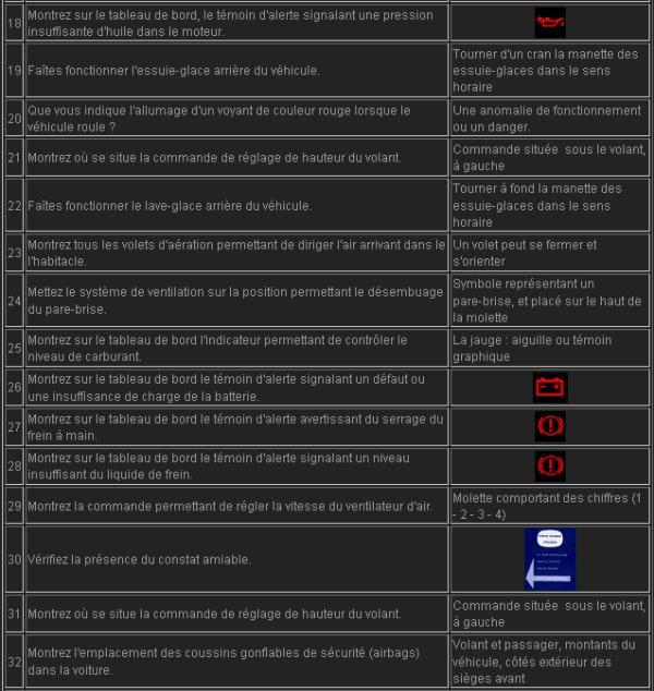 Permis de conduire questions interieur exterieur 28 for Permis de conduire verification interieur et exterieur