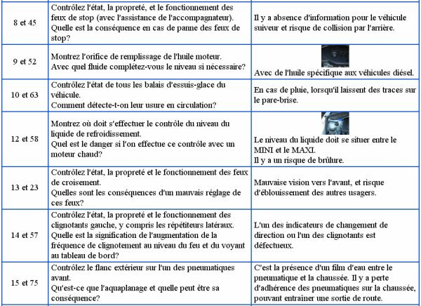 VII/ LES VERIFICATONS EXTERIEURES