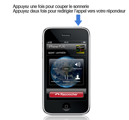 iPhone pour les nuls : Rester discret lors d'un appel