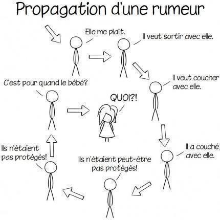 Rumeurs .