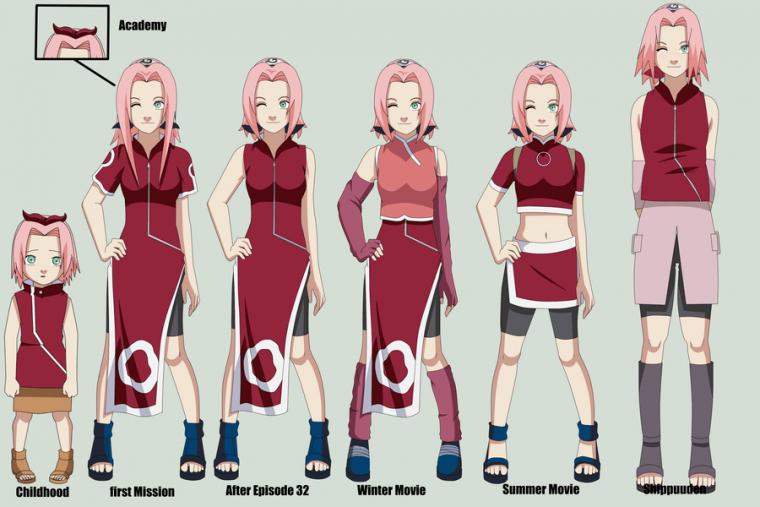 Sakura et tout ces forme =)