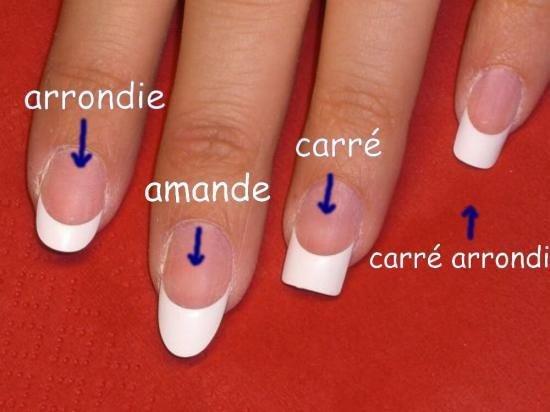 Les formes d'ongles