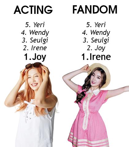 ► Classements des membres de Red Velvet dans différentes catégories ◄