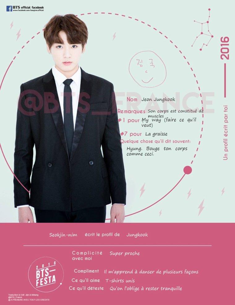 Jin écrit le profil de Jungkook