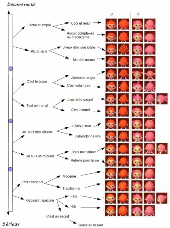 ACNL : Les coiffures