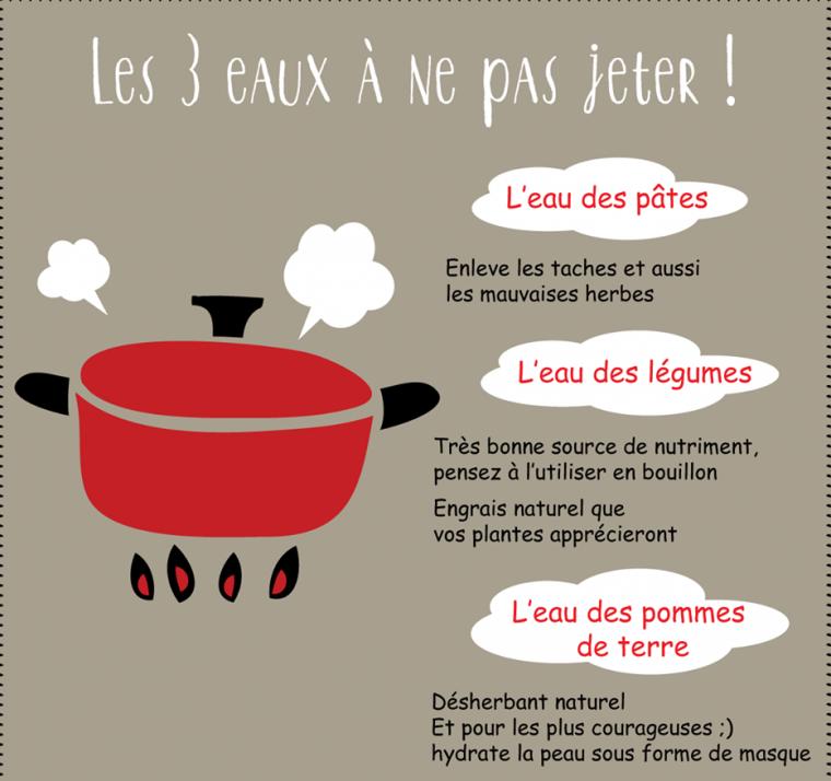 Trucs et astuces cuisine partie 1 mes recettes de cuisine - Cuisine trucs et astuces ...