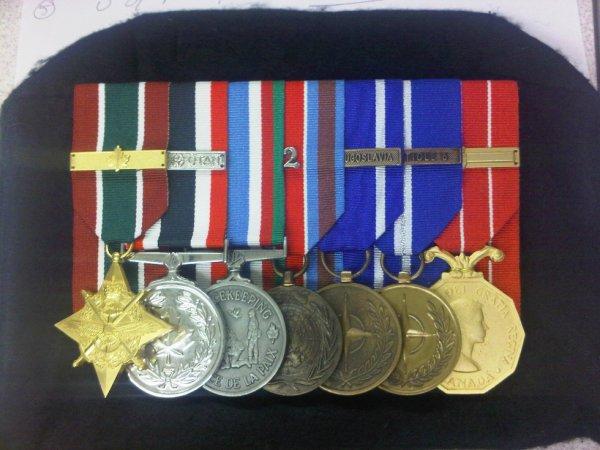GCS, SSM, CPSM, UNPROFOR, NATO-FY, NATO-NON ART 5, CD1