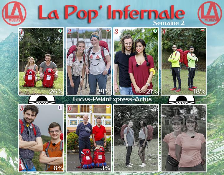 #Résultats : La Pop Infernale : Binome Préféré - Semaine 2