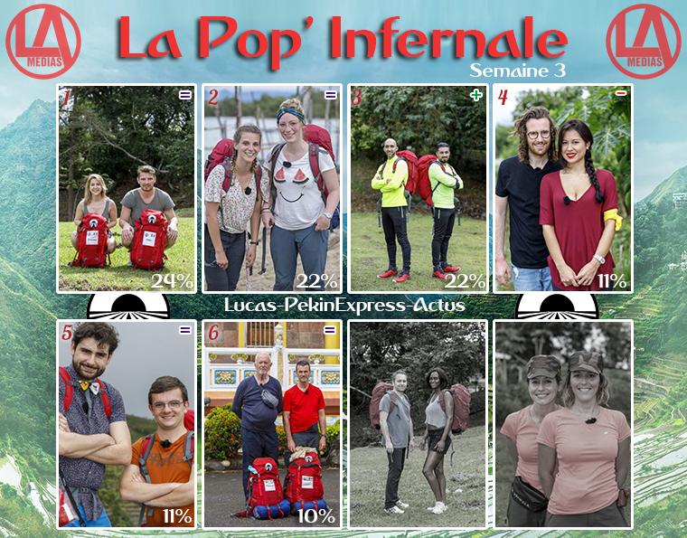 #Résultats : La Pop' Infernale : Binome Préféré - Semaine 3