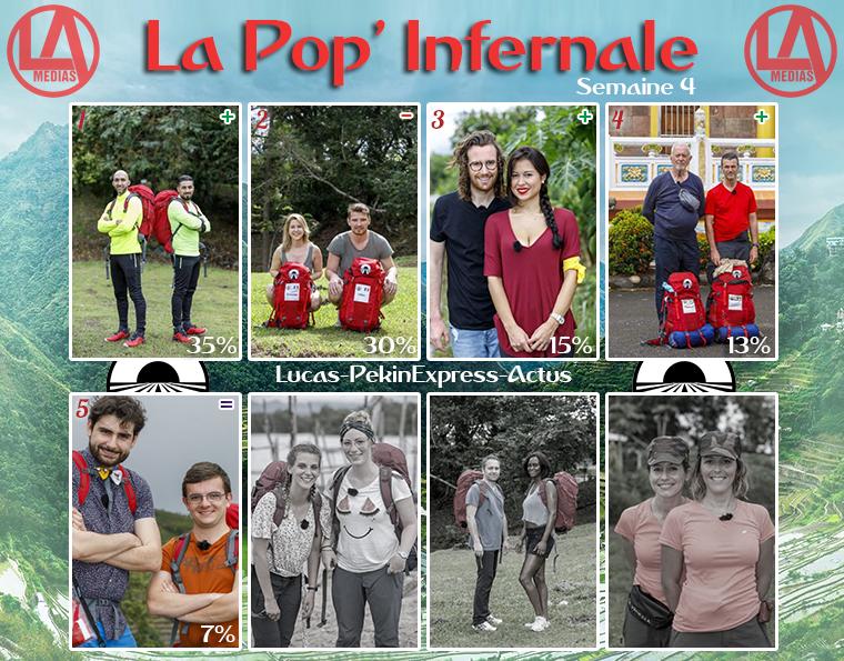 #Résultats : La Pop' Infernale : Binome Préféré - Semaine 4