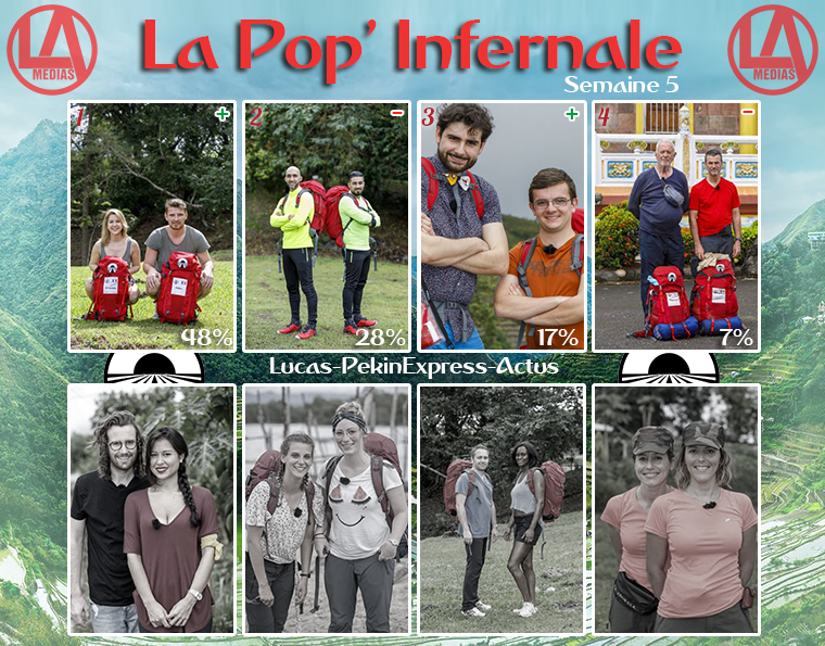 #Résultats : La Pop' Infernale : Binome Préféré - Semaine 5
