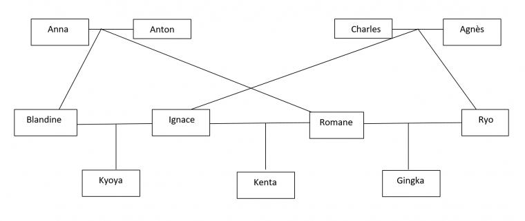 Histoire de Famille - Chapitre 3: Les explications