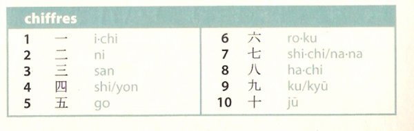 Dico Japonais