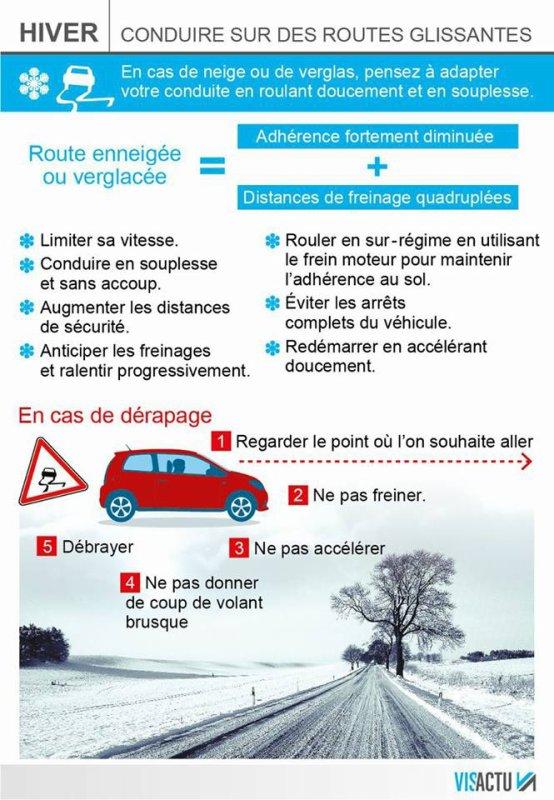 Vigilance 🍊 - Conduire sur des routes glissantes
