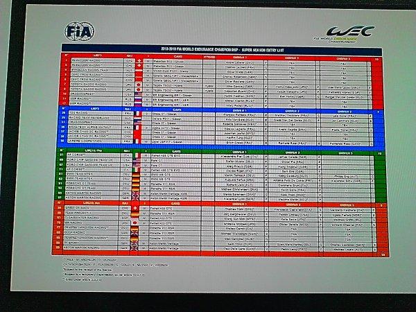 La conférence de presse Super Saison FIA WEC 2018/2019 en détails