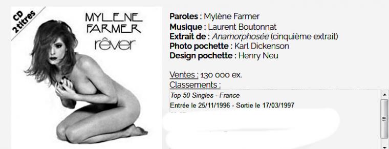 Les Superbes Vidéos De Mylène Farmer à écouter.