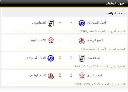 بطولة كأس الإتحاد الأفريقى 2010