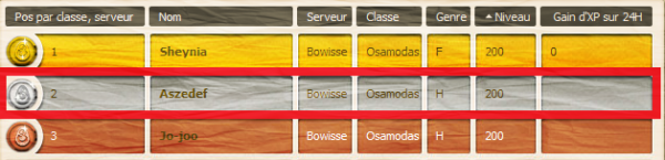 Ladder Bowisse / classe         Sacrieur, Osamodas, Feca !