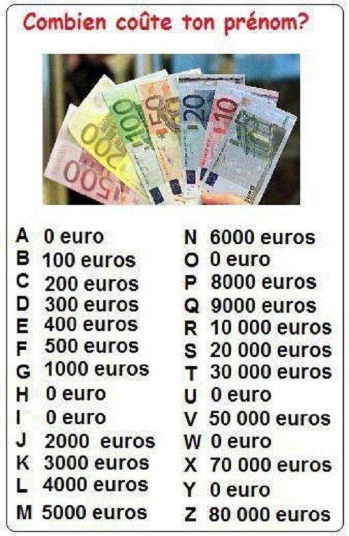 combien coûte ton prénom ?