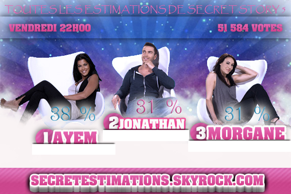 Estimations : Ayem/Jonathan/Morgane