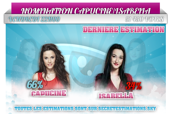 - ESTIMATION : NOMINATION CAPUCINE/ISABELLA -