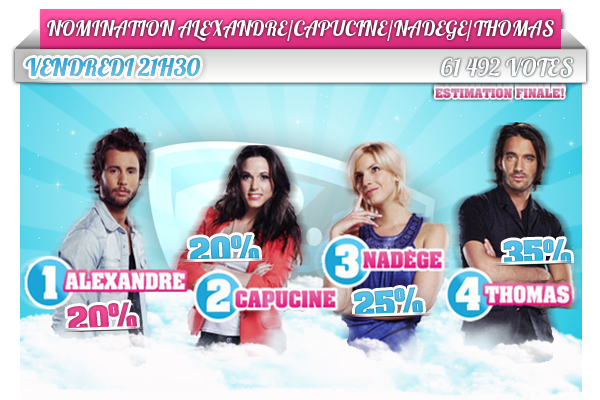 - ESTIMATION : NOMINATION ALEXANDRE/CAPUCINE/NADEGE/THOMAS -