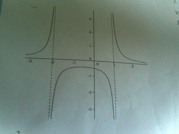 Images de Maths pour le Site l'ile au maths