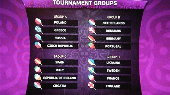 L'euro 2012