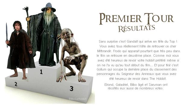 ■ [ The Hobbit ]  Premier Tour - RésultatsQuel personnage de la trilogie avez vous été le plus heureux de retrouver dans le film?