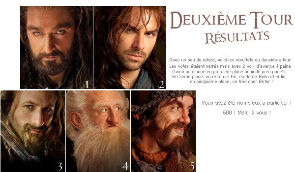 ■ [ The Hobbit ]  Deuxième Tour - RésultatsQuels sont vos cinq nains préférés?