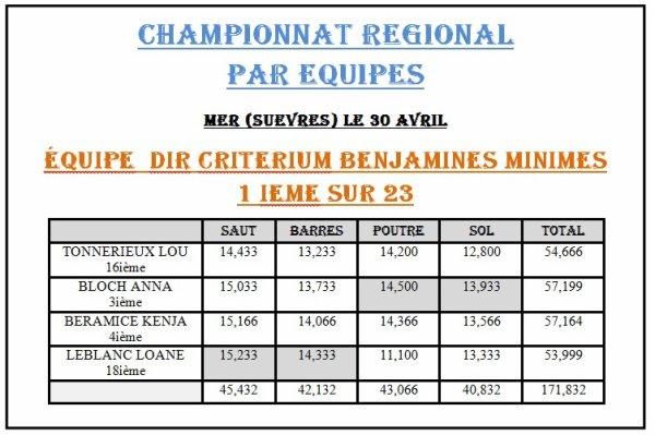 CHAMPIONNAT REGIONAL MER (SUEVRES) 2