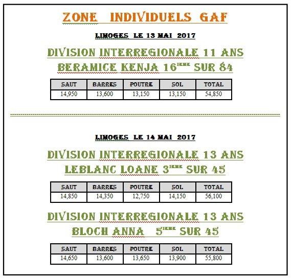 CHAMPIONNAT DE ZONE A LIMOGES LES 13 ET 14 MAI