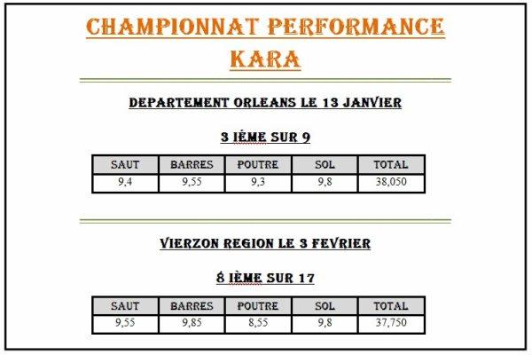 CHAMPIONNAT  PERFORMANCE KARA
